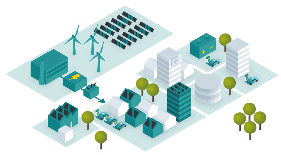Empower your distribution planning team