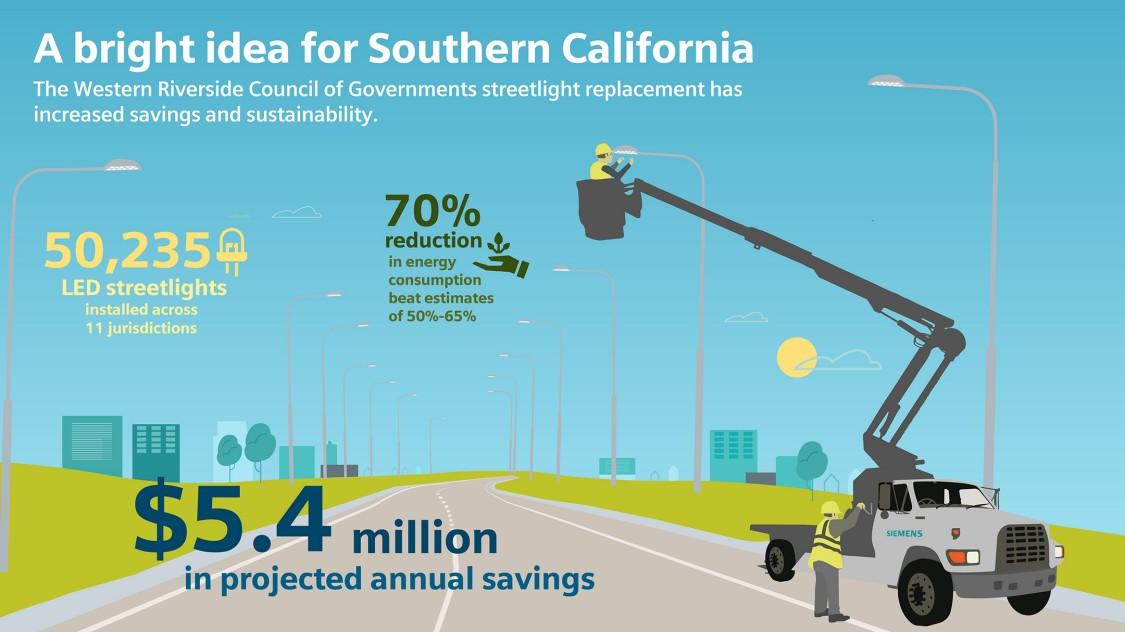 project facts & figures : a broad Idea for Southern California