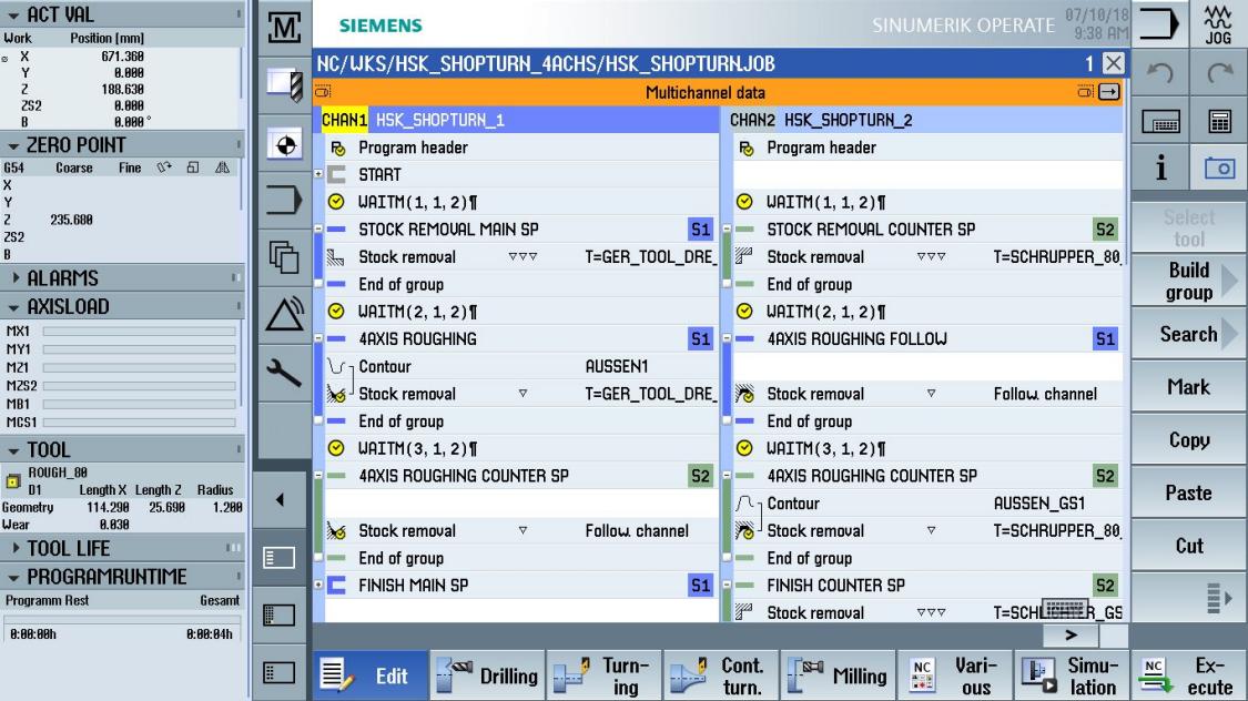 cnc turning - multi-channel machining