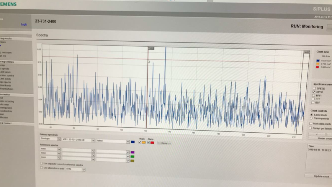 Estonian Cell - Monitoring of motors with SIPLUS CMS