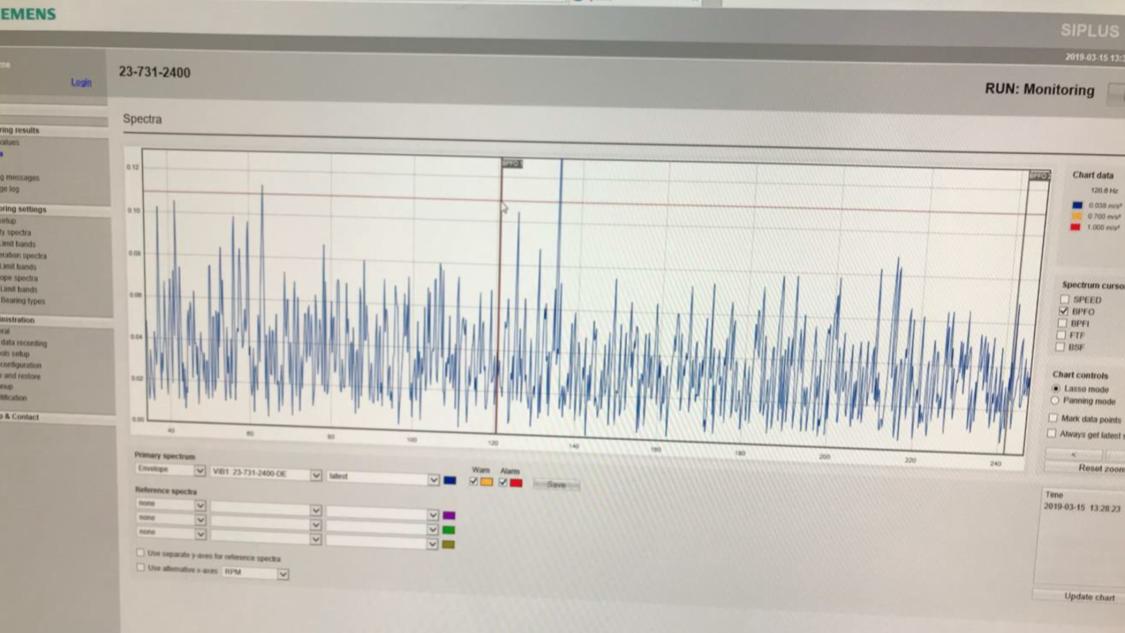 Estonian Cell Überwachung der Motoren mit SIPLUS CMS