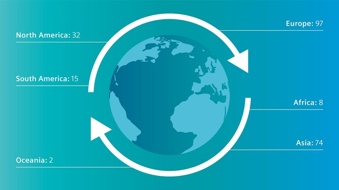 Eine Weltkarte von Siemens-Werkstätten