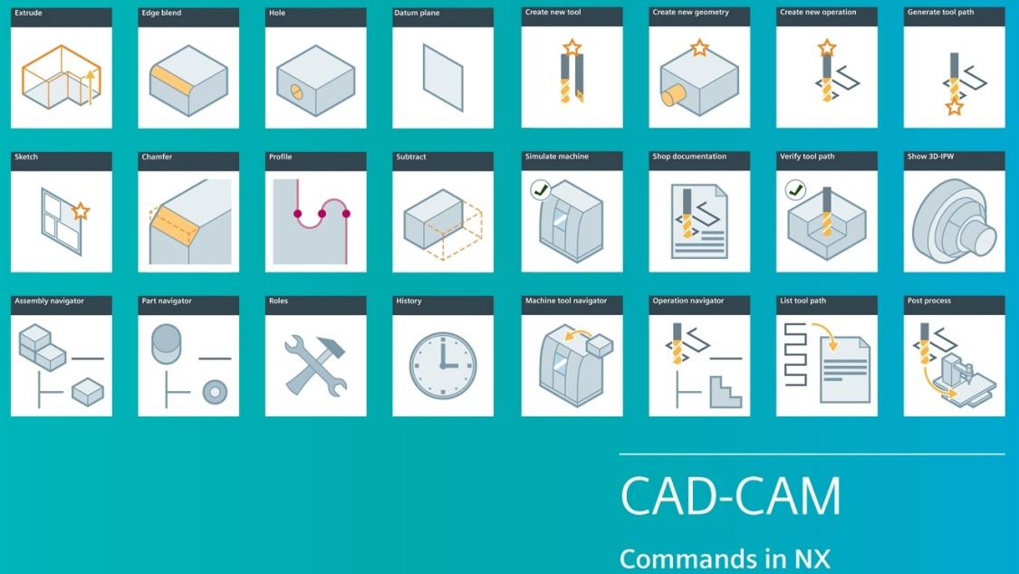 Команды CAD CAM NX