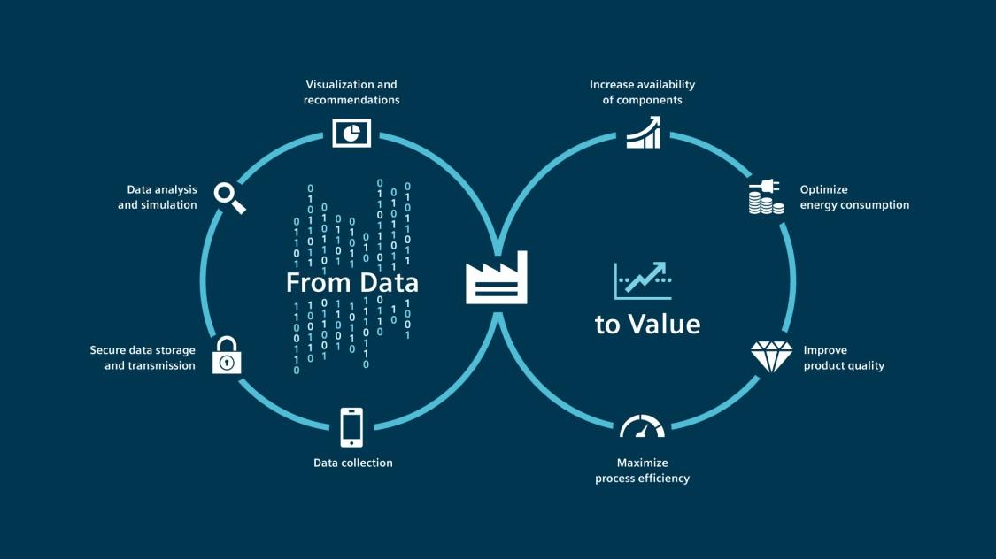 Zmień dane w realną wartość