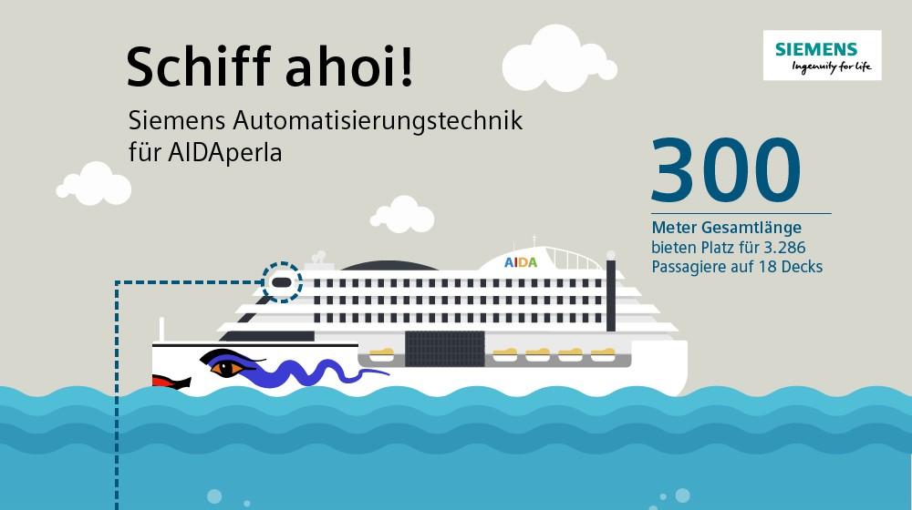 Neues mit Siemens-Technik ausgerüstetes Aida-Schiff