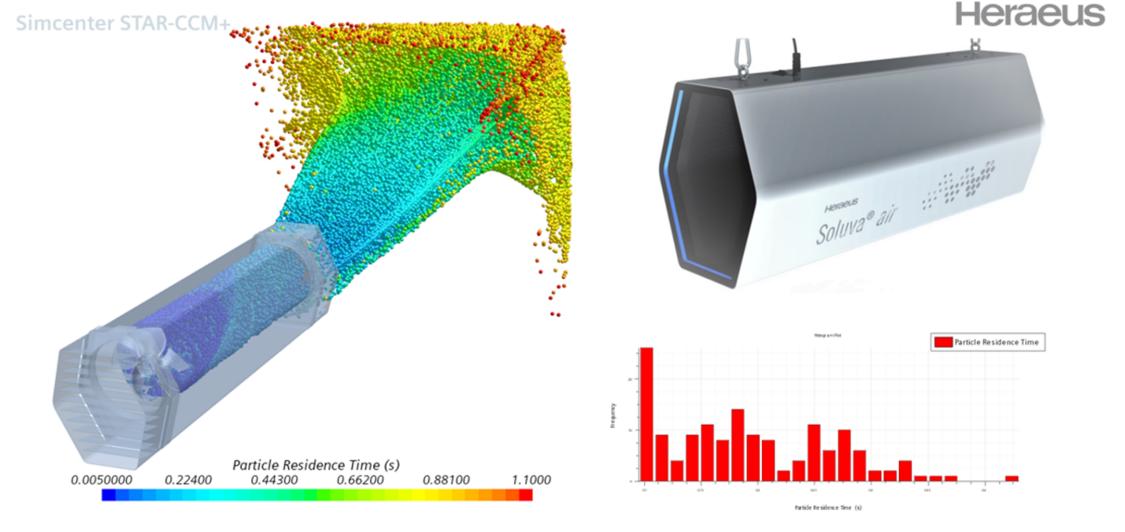 Industriebeleuchtung-Coronavirus-Covid-19-CFD-Simulation- Computational-Fluid-Dynamics -Luftreiniger-UV-C-Reiniger-Heraeus-Noblelight-Ergebnisse