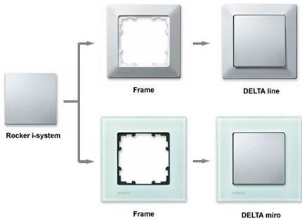 i-System – гибкость выбора