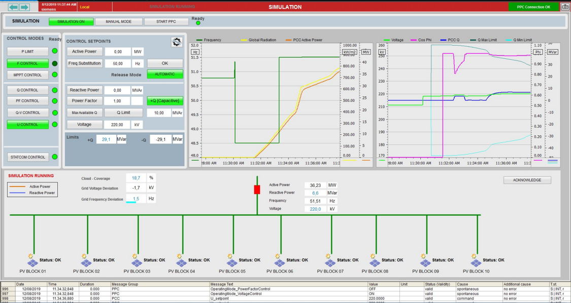 Photovoltaic Plant Control simulation