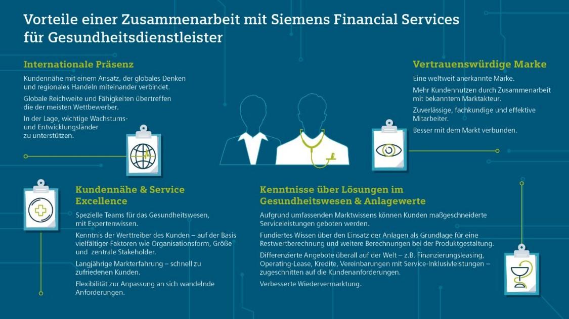 Vorteile einer Zusammenarbeit für Gesundheitsdienstleister