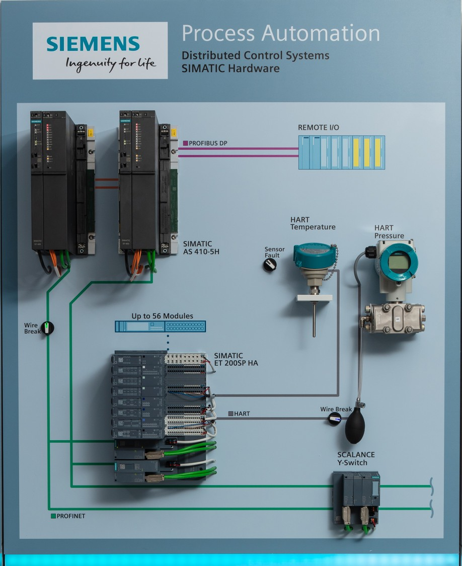 Distributed Control System Hardware demo wall - USA