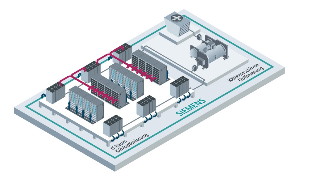 Infografik - Rechenzentrum optimiert von Siemens