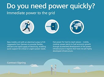 Infografik: Do you need power quickly?