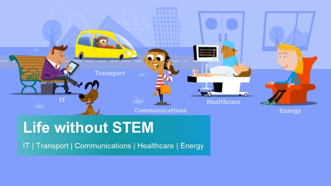 Life without STEM. IT, Transport, Communications, Healthcare, Energy