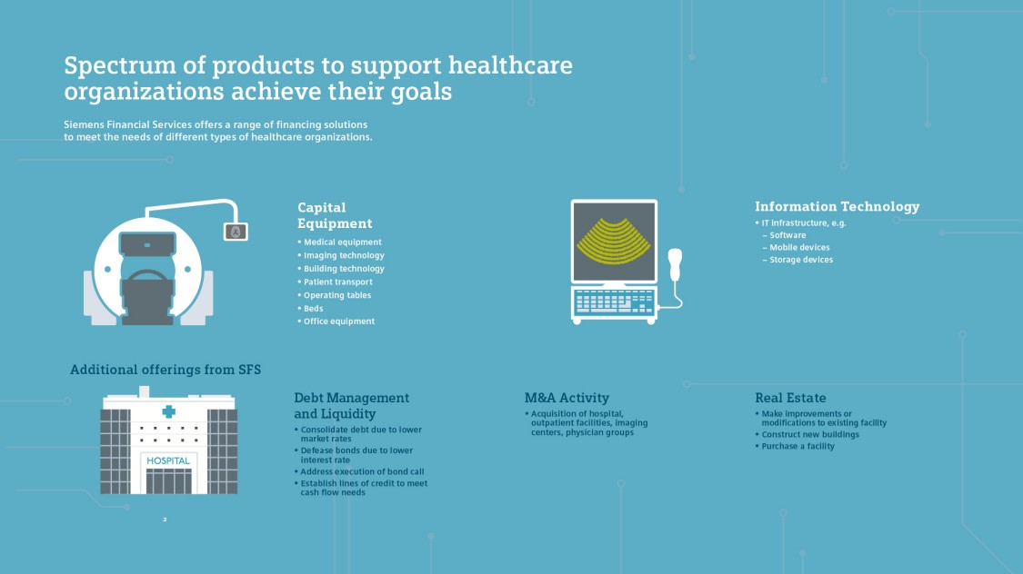 Spectrum of products to support healthcare organizations achieve their goals
