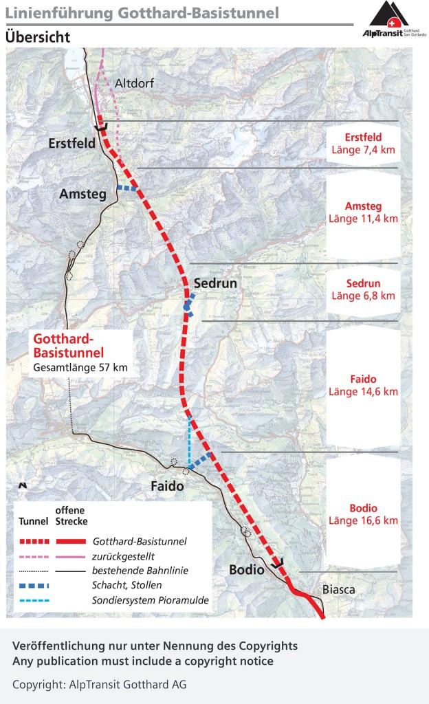 Gotthard-Basistunnel: Spitzengeschwindigkeiten bis zu 250 km/h