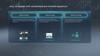 Пиктограмма для SIDRIVE IQ Fleet Service Connect Package