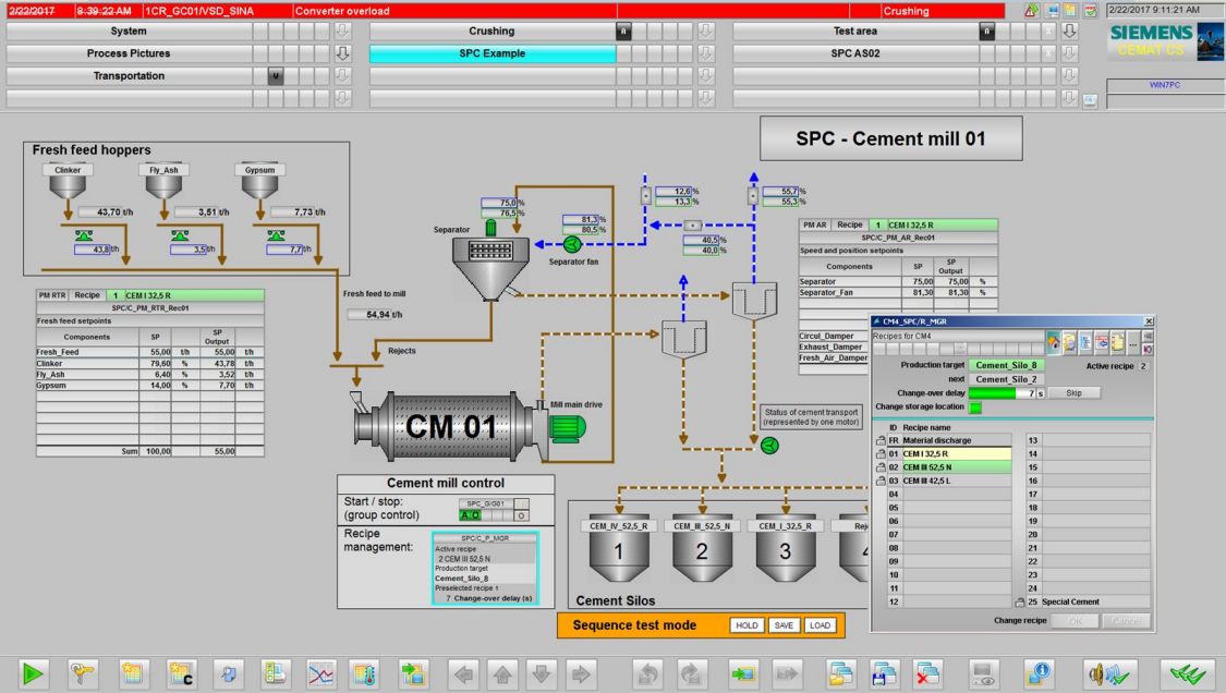 CEMAT based on SIMATIC PCS 7