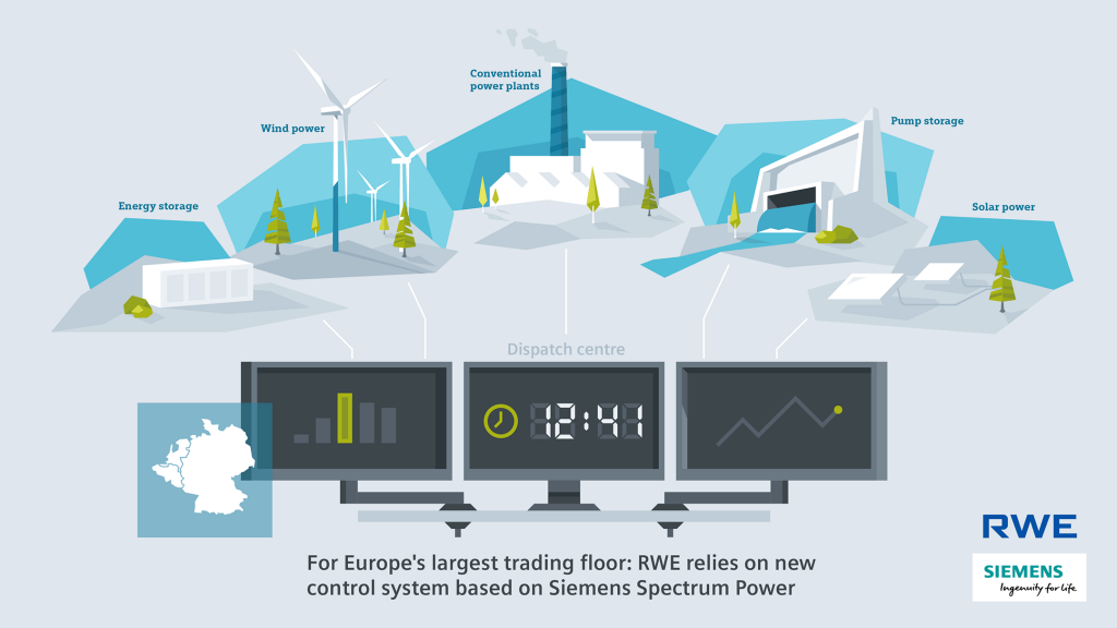 One-stop shop – RWE invests in new control system for power plants