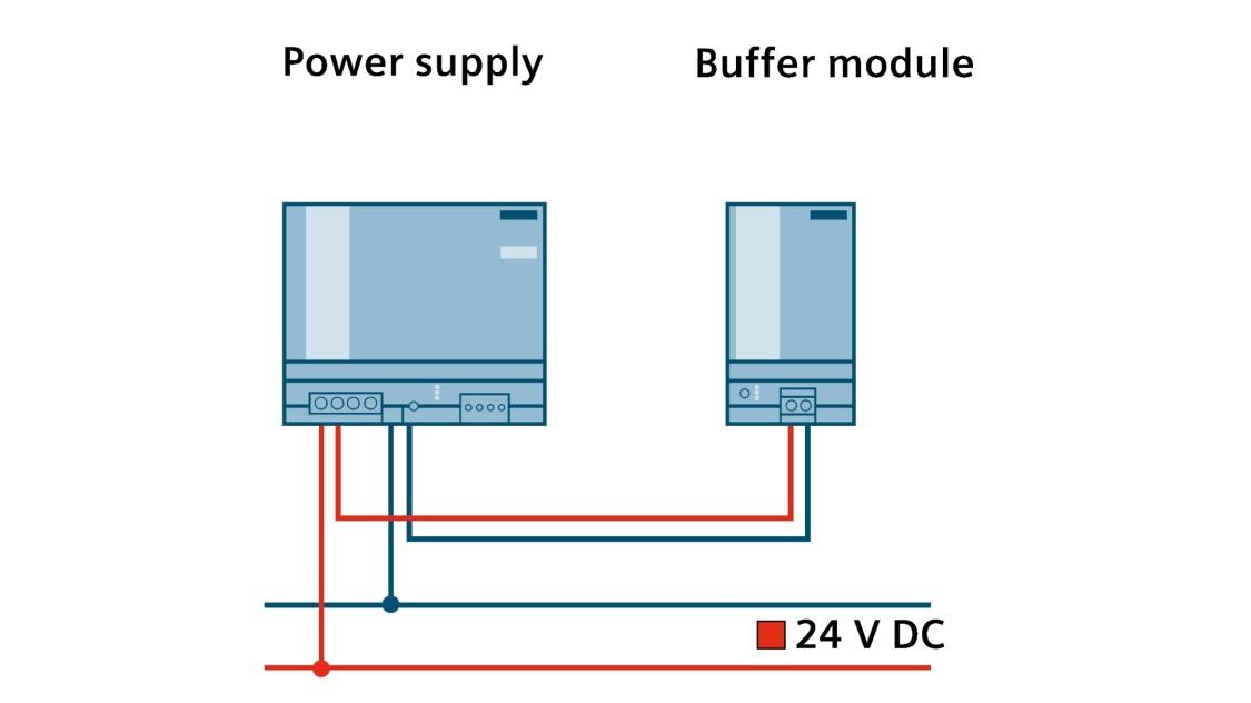 Grafika konfigurace s vyrovnávacím modulem SITOP