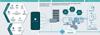 Architektur der Track monitoring smartphone app
