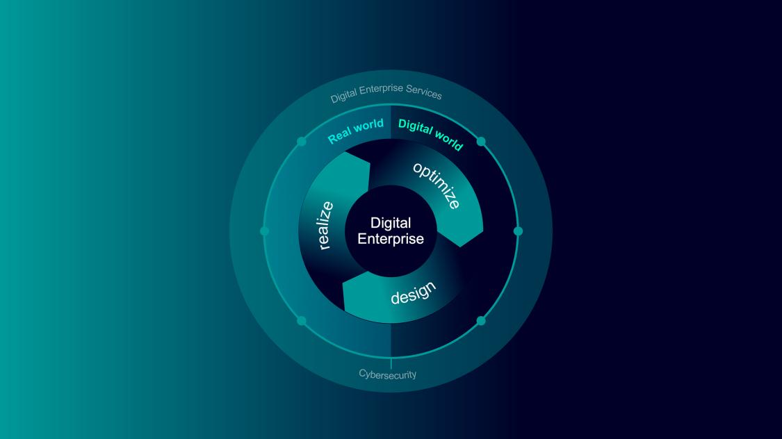 Das Digital Enterprise ermöglicht, die digitale mit der realen Welt zu verbinden