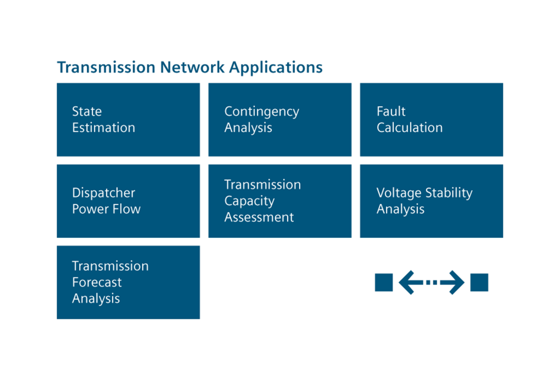 Transmission Network Applications