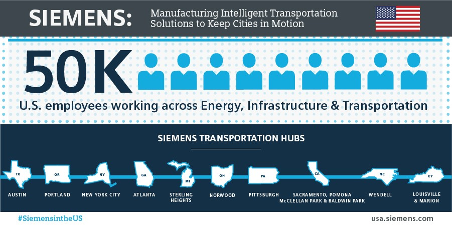 Siemens Mobility in the United States