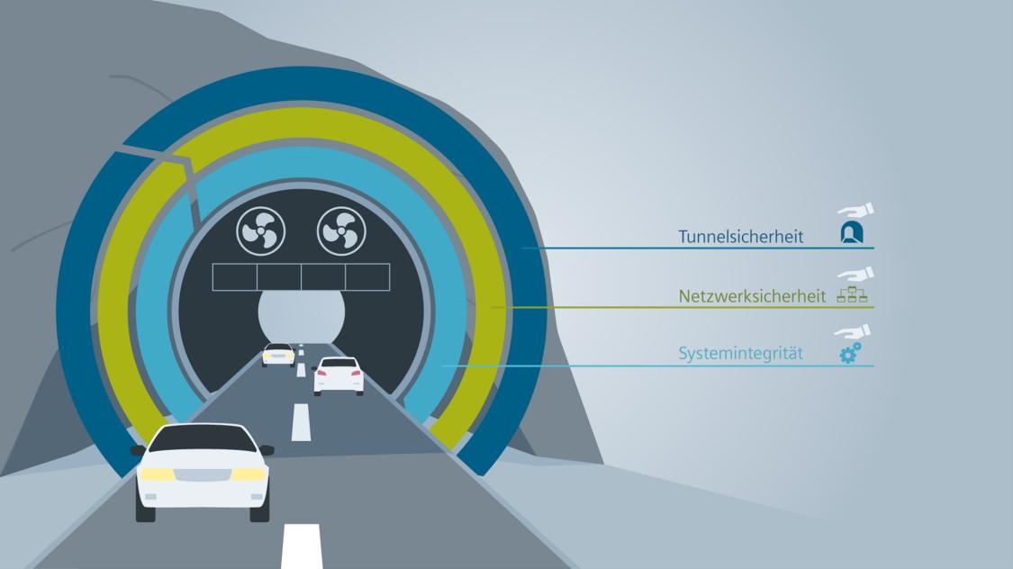 Grafik Tunnelsicherheit