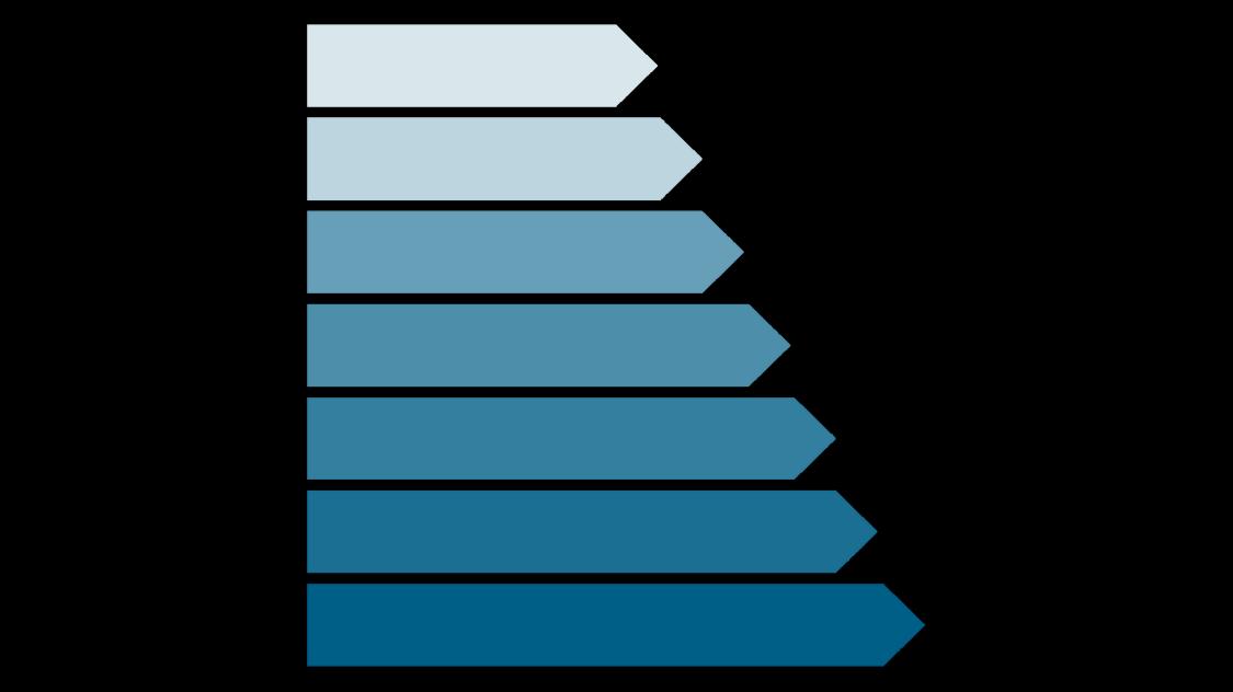 Icon Energy Efficiency Functions