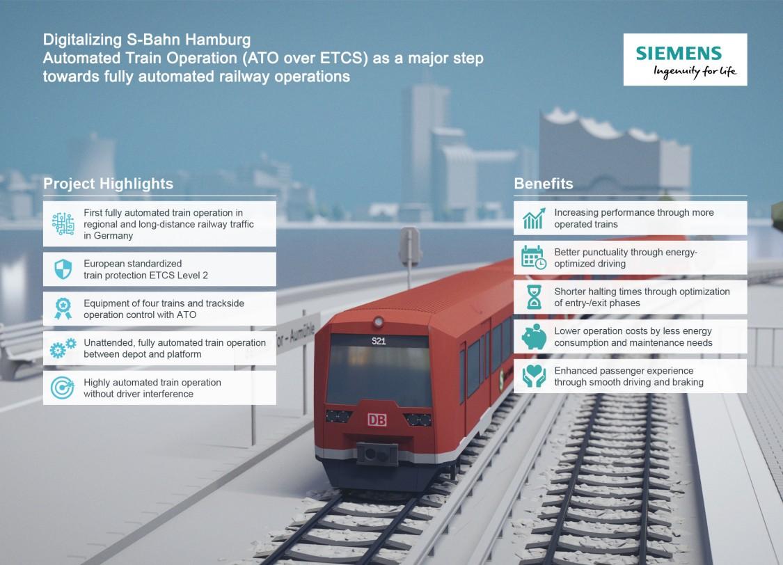 Digitalizing S-Bahn Hamburg - Infographic
