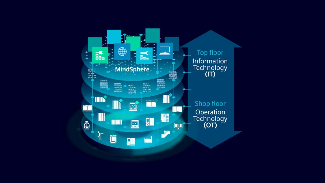 Webinar om OT/IT-integration