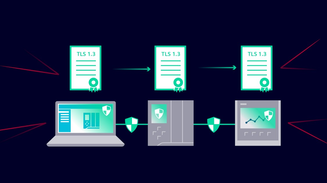 """Mit """"Defense in Depth"""" unterstützt Siemens den Schutz von Industrieunternehmen, z. B. mit TLS-basierter, verschlüsselter Kommunikationen zwischen Geräten"""