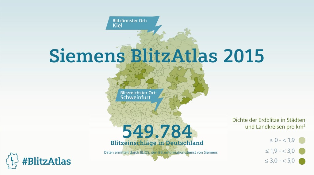 Siemens BlitzAtlas 2015: Verteilung der Blitzeinschläge in Deutschland