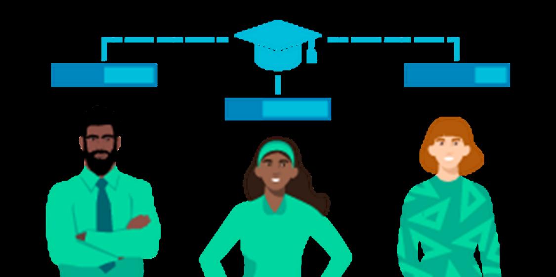 Vizendo Virtual Training Solutions steigern die Transparenz des Lernprozesses