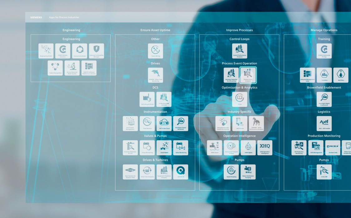 Siemens Industry Suites for process industries