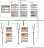 Zentraler Sammelschienenschutz mit hybridem Prozessanschluss
