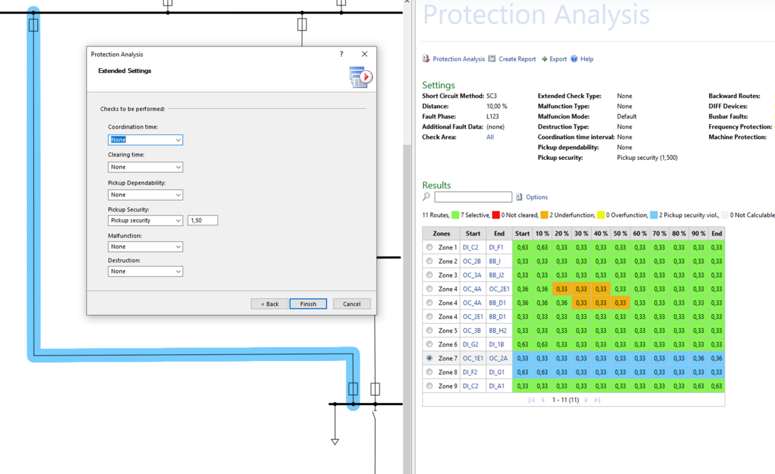 Protection Analysis - Pickup Security