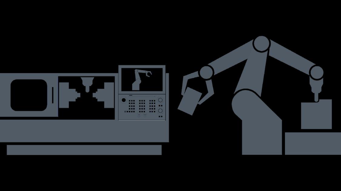Visualisierung SINUMERIK Run MyRobot /Direct Control