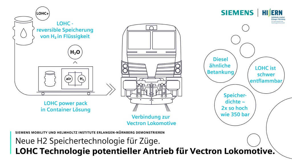 Cooperation on the use of LOHC technology in rail transport planed