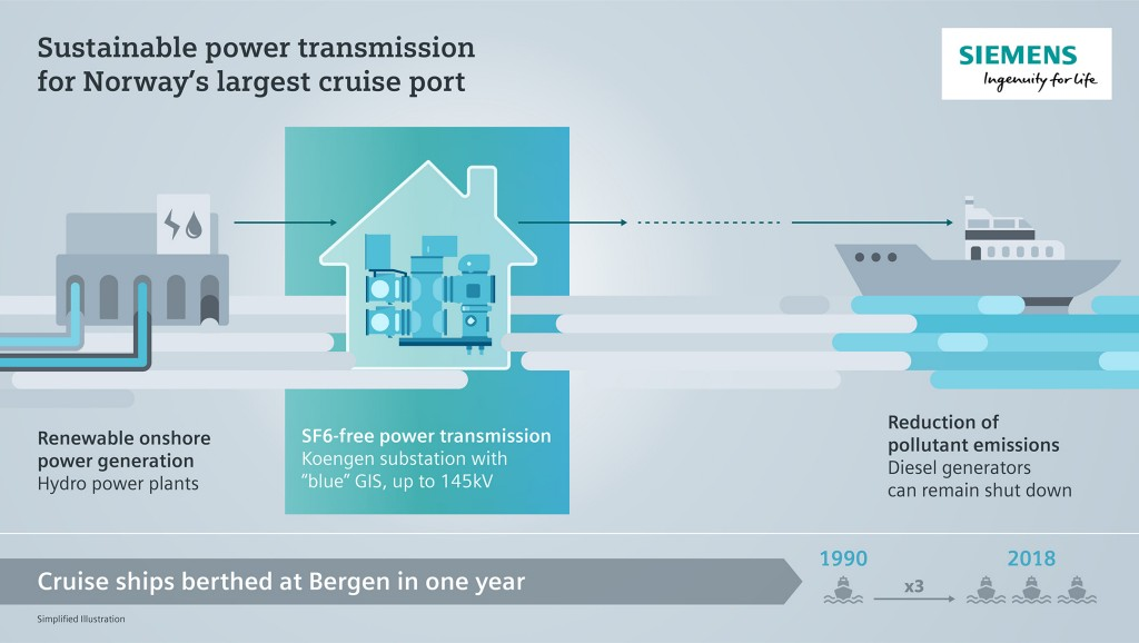 The image shows the power transmission