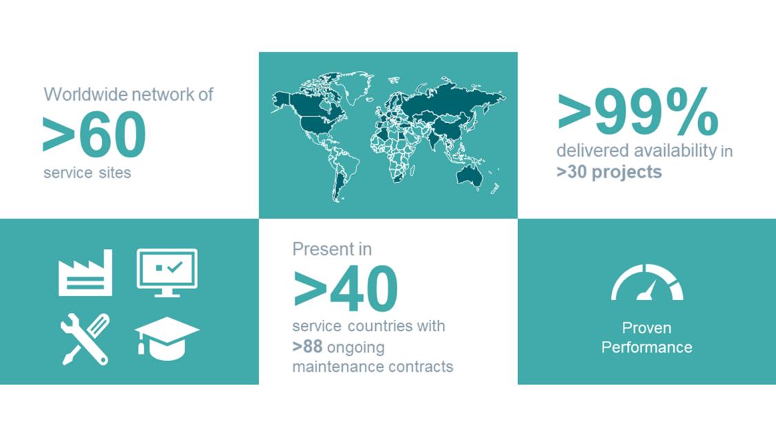 Illustration: Uber 60 Service Standorte in über 40 Länder für maximale Verfügbarkeit