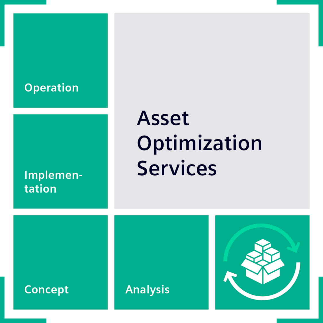 Product Logo for Asset Optimization services from Siemens