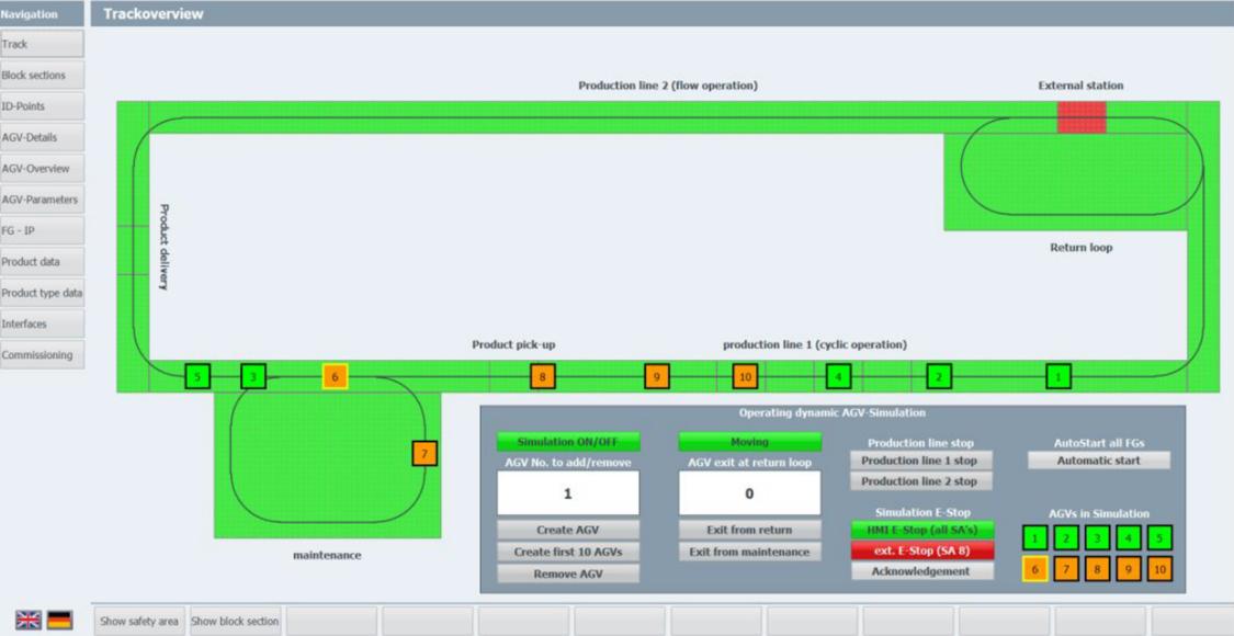 Przykład wizualizacji dla Master Control