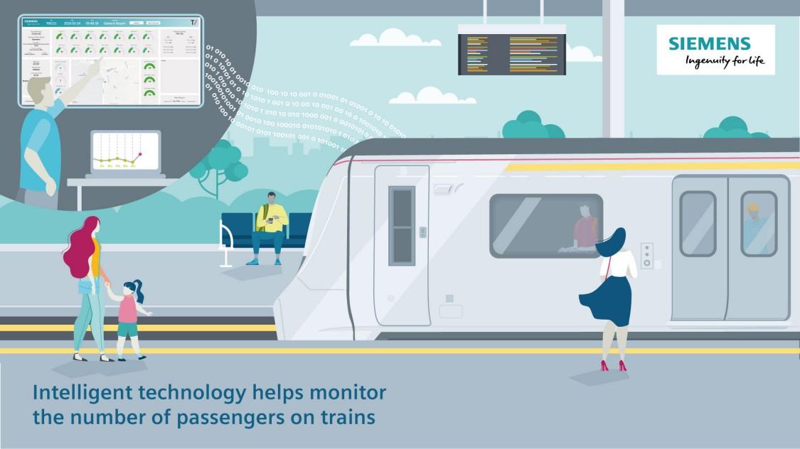 Advanced Passenger Loading – Digital Services