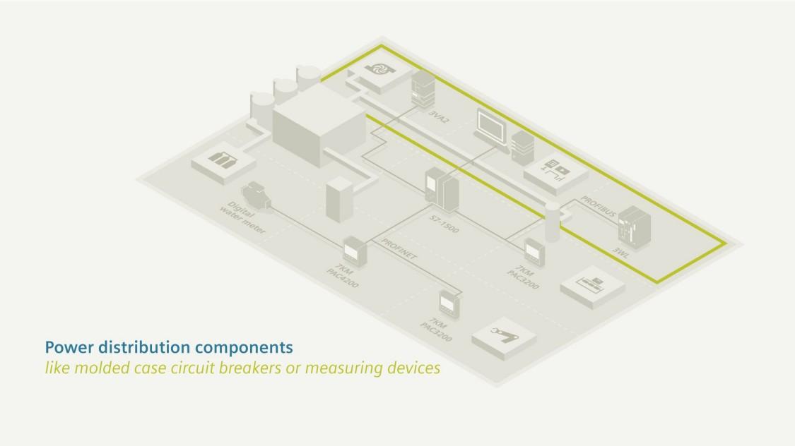 Компоненты распределения электроэнергии