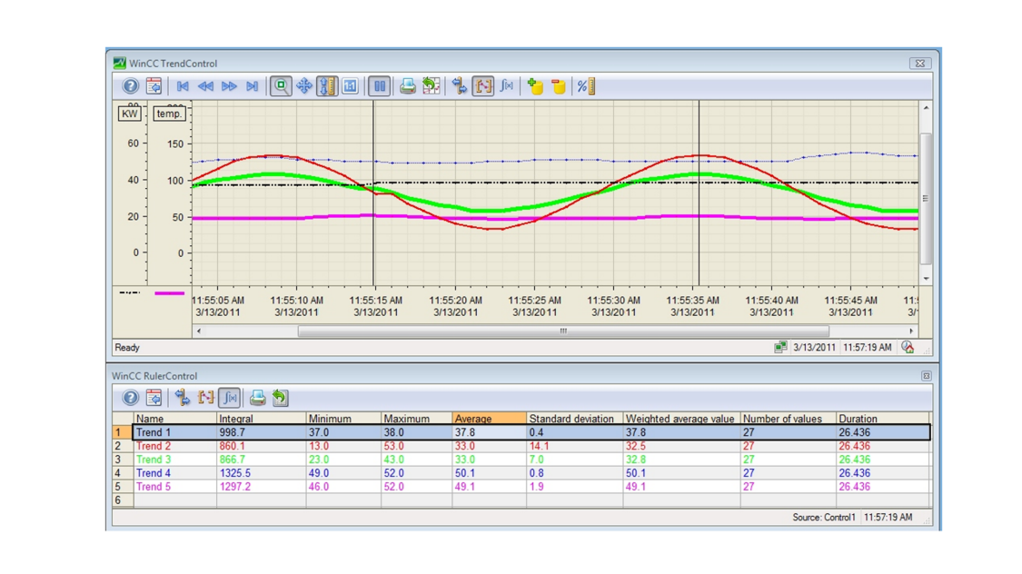 SIMATIC WinCC (TIA Portal) Options | Visualization with