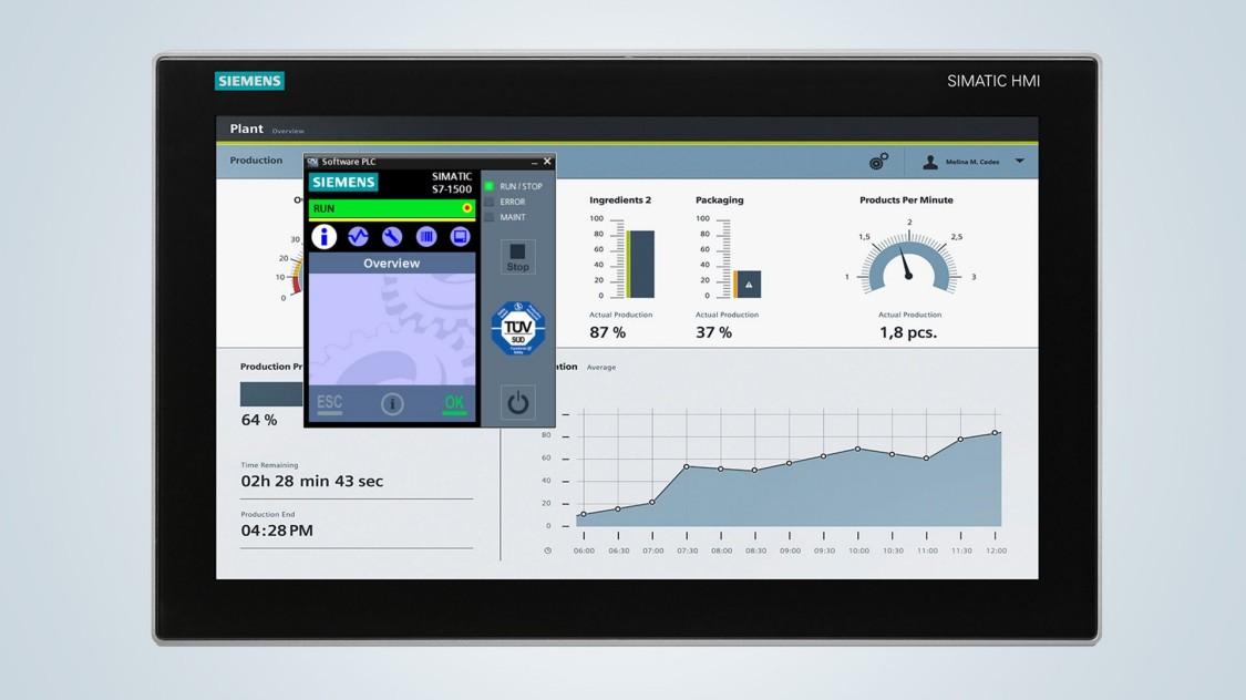 SIMATIC S7-1500 styrenhet för programvara