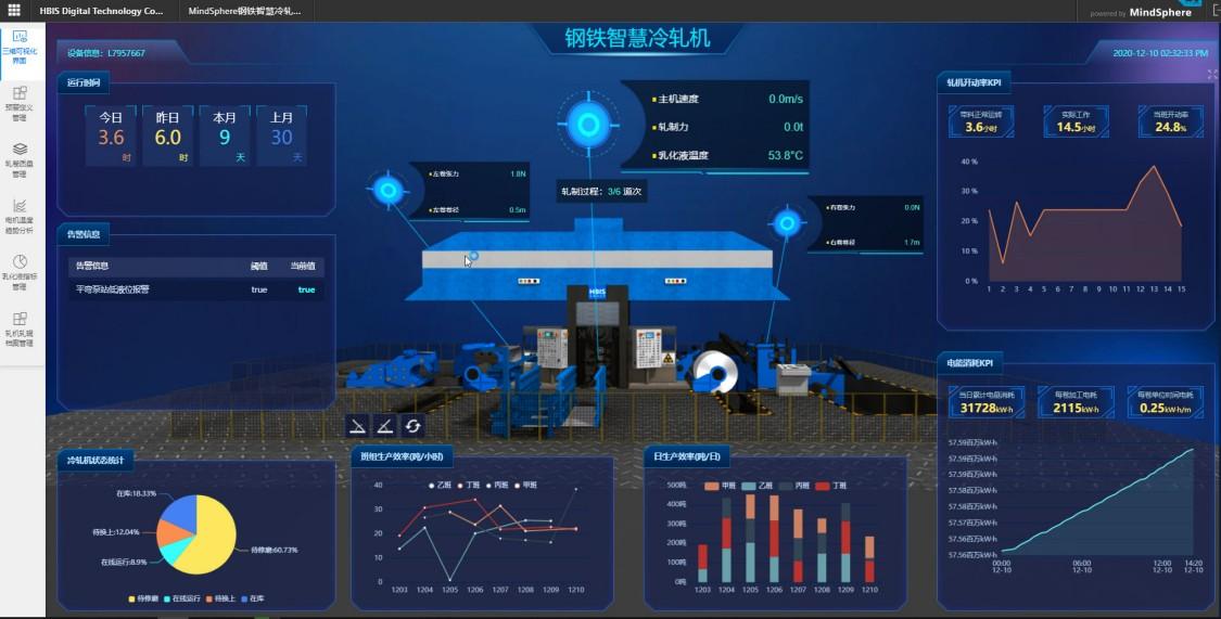 西门子与河钢集团共同推进西门子 MindSphere 在中国制造业领域的应用。