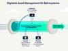 Infografik für die Funktionsweise des digitalen Asset Managements für Bahnsysteme