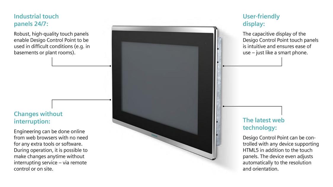 Touch panel en de vier unique selling points